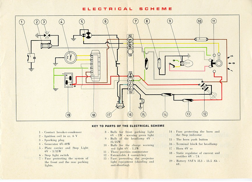 1959 ducati 200 wiring i only know of one diagram for the earlier singles two wire alternators
