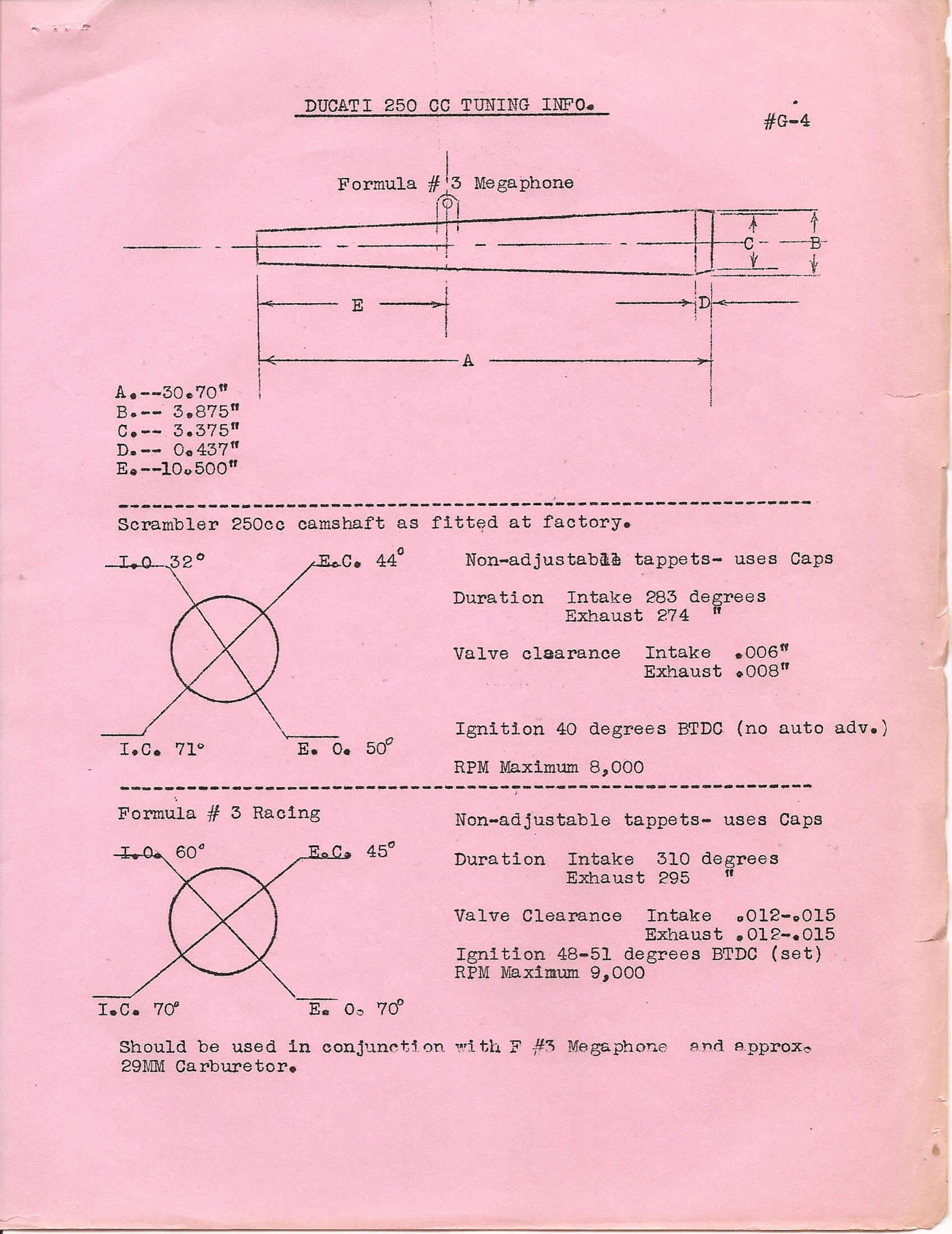 ducati singles technical information by motoscrubs com ducati ignition wiring diagram electrical equipment · bulletin g 4 ducati 250cc tuning info